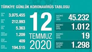 Türkiye'deki koronavirüs vaka ve ölü sayısında son durum (12 Temmuz)